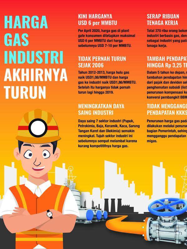 Harga gas industri akhirnya turun.
