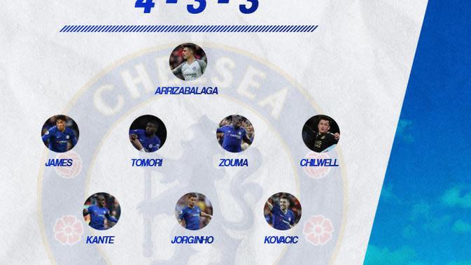 Chelsea - Formasi 4-4-3 (Bola.com/Adreanus Titus)
