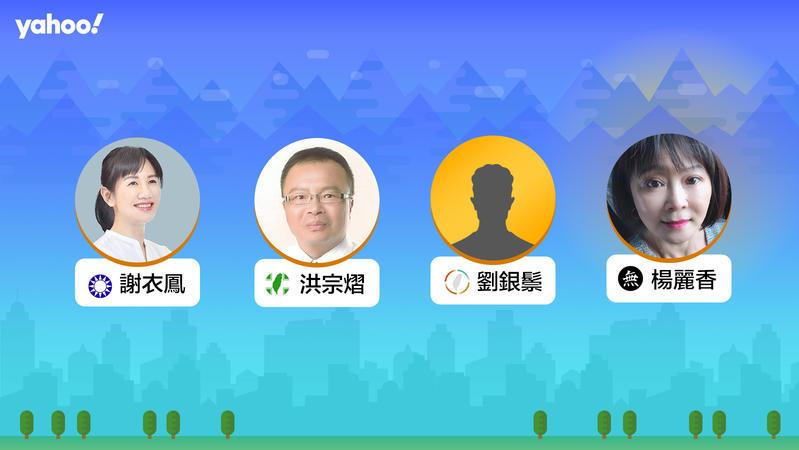2020立委選舉彰化縣第三選區,你支持誰?