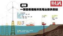【風電新廊道】離岸風電進入黃金10年!一張圖看懂離岸風電台廠供應鏈