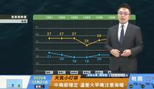 一分鐘報天氣 / 週三(12/02日) 周三午後東北季風增強  各地氣溫再降