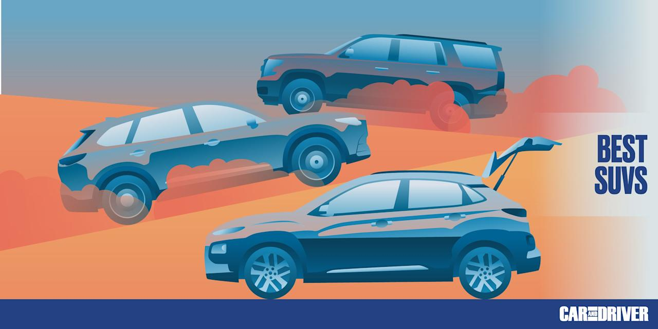 """<p>Crossovers and SUVs are among the most popular new cars on the market today, and automakers are supplying that demand with models of all shapes and sizes. To make the shopping process less daunting and easier to navigate, we've compiled a list of the best crossovers and SUVs of 2020. The collection includes at least one model from every segment, our 10Best winners, Editor's Choice picks, and other highly ranked models.<br><br>Those who are interested in the best crossovers and SUVs from 2019 can <a href=""""https://www.caranddriver.com/features/g32744884/best-suvs-2019/"""" target=""""_blank"""">refer to last year's list</a>.  </p>"""
