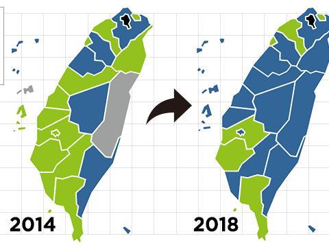 2018地方選舉再震盪 藍綠皆翻盤