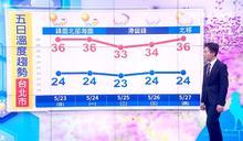 滯留鋒來了!明變天 下週二雨勢最大