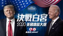 川普、拜登誰勝出?美國大選開票看Yahoo