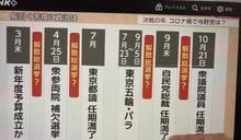 劉黎兒觀點》日本政界要開始「拔菅」啦!朝野想早日讓惡劣政客下台