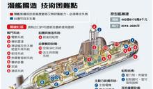啟動彎板機 蔡總統:MIT潛艦開始建造