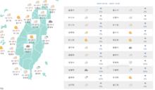 各地晴到多雲 氣象專家:明鋒面報到 北、東部轉濕涼