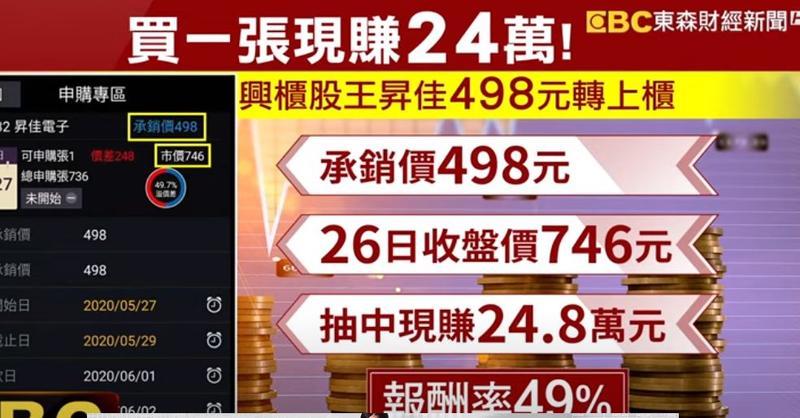 興櫃股王昇佳電子來看將在6月8日以498元掛牌上櫃。(圖/東森新聞資料畫面)
