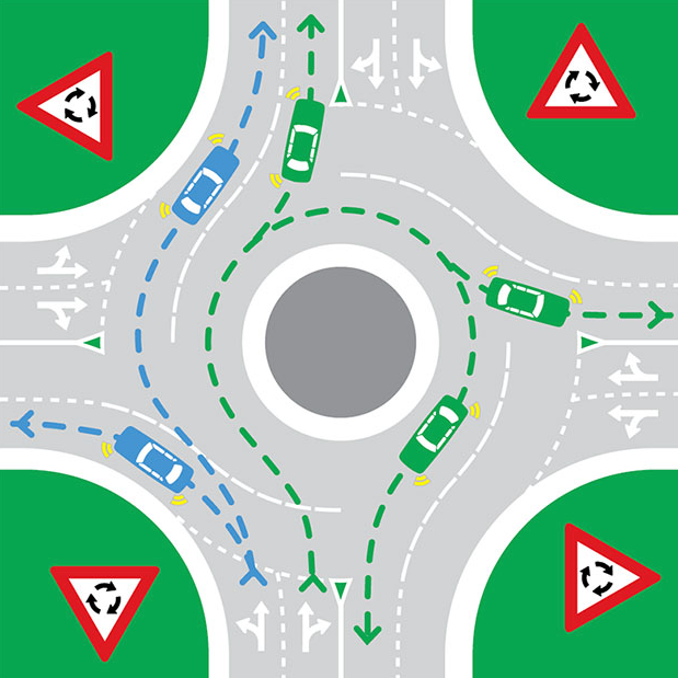 An image from NSW Roads and Maritime Services demonstrating the correct use of a roundabout and what exits can be used by lane.