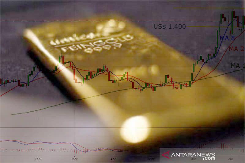 """Emas anjlok lagi 39,2 dolar, tertekan """"greenback"""" yang terus menguat"""