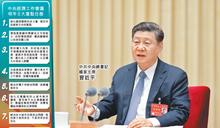 中國明年重點強化反壟斷