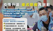 快新聞/國內疫情升溫 金門縣府宣布員工「避免非必要公務赴台」