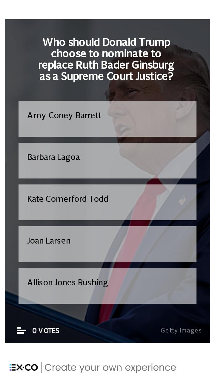 Supreme Court Justice Trump nominee poll