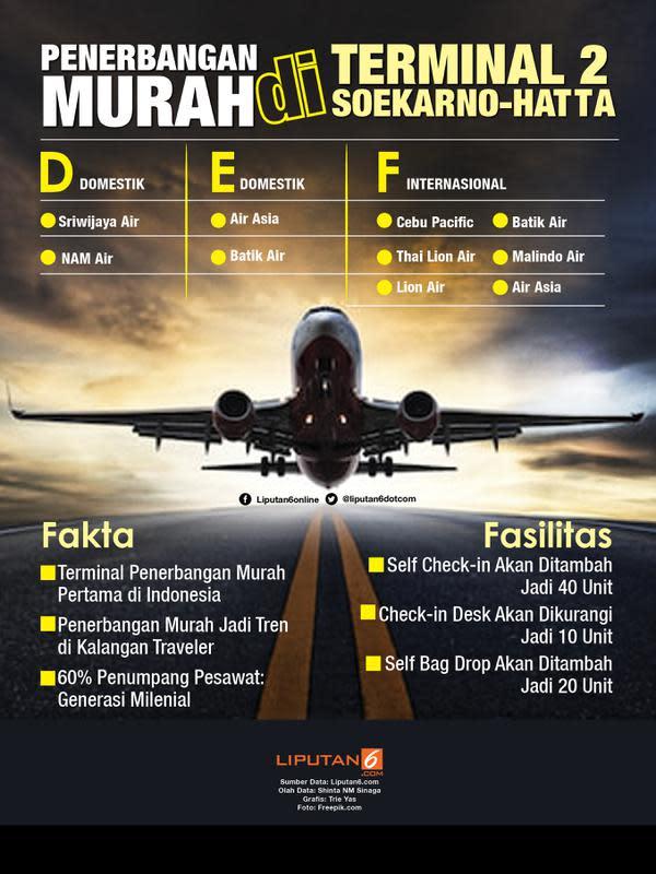 Infografis Penerbangan Murah di Terminal 2 Soekarno-Hatta (Liputan6.com/Triyasni)