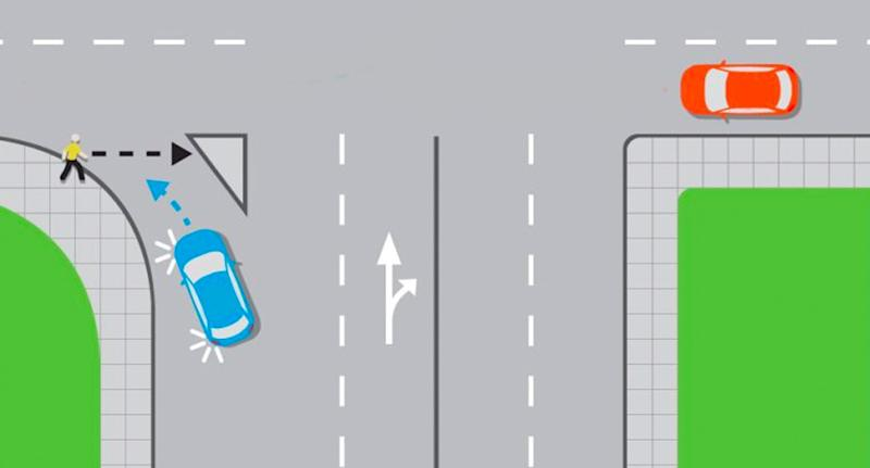 The pedestrian has right of way when crossing at a slip road, as shown in this graphic. Source: Road Safety Advisory Council Tasmania