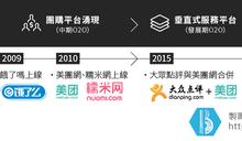 【大數聚】傳統團購模式式微!到店、到家雙管齊下拼中國本地生活O2O市場!