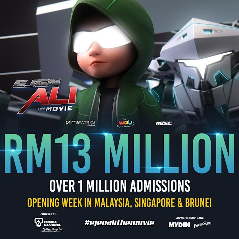 'Ejen Ali The Movie' holds the top spot for the highest-grossing opening day for a local animated film. — Picture courtesy of Primeworks Studios