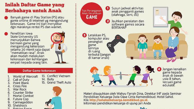 Inilah sejumlah gim yang dianggap berbahaya untuk anak-anak (Sumber: Infografis Sahabat Keluarga kemendikbud).