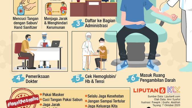 Infografis Patuh 3M Saat Donor Darah. (Liputan6.com/Abdillah)
