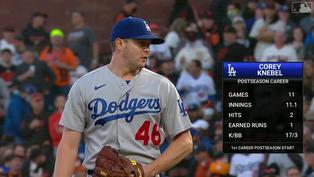 道奇臨時變陣 改推Corey Knebel作為假先發【MLB球星精華】20211015