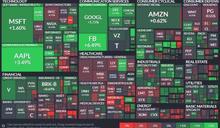〈美股盤後〉科技股強勢領漲 那指收盤首登11000點關卡