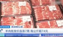 中國肉價飆升!羊肉批發價連漲7週 韭菜哀號:「肉快吃不起了」
