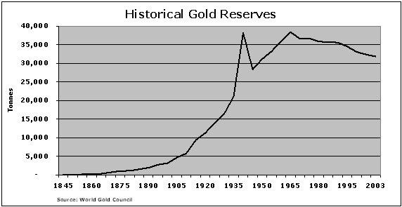 Basics explained: What is wrong with gold?