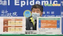【新冠肺炎】華航機組員居家檢疫調整 「清零計畫」展開