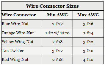 wire-connector-sizes-table.png.cf.png