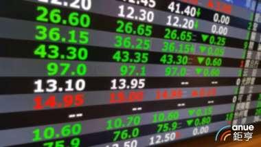 美股暴跌拖累 台股早盤一度重挫逾200點 富邦VIX飆漲8%