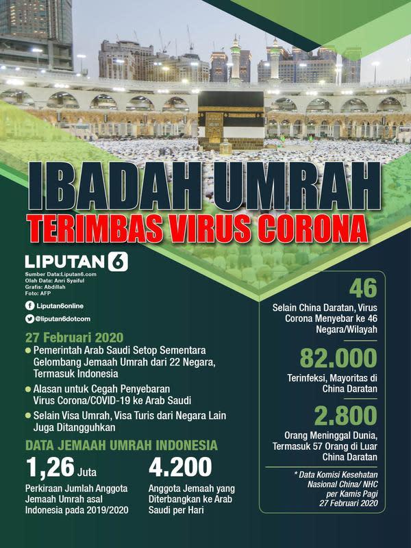 Infografis Ibadah Umrah Terimbas Virus Corona. (Liputan6.com/Abdillah)