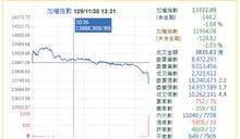 MSCI季調生效殺尾盤 台股跌144.2點成交3836億創天量