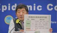 蒙古COVID-19本土病例持續增加!指揮中心:即日起從低風險國家調整為中低風險國家