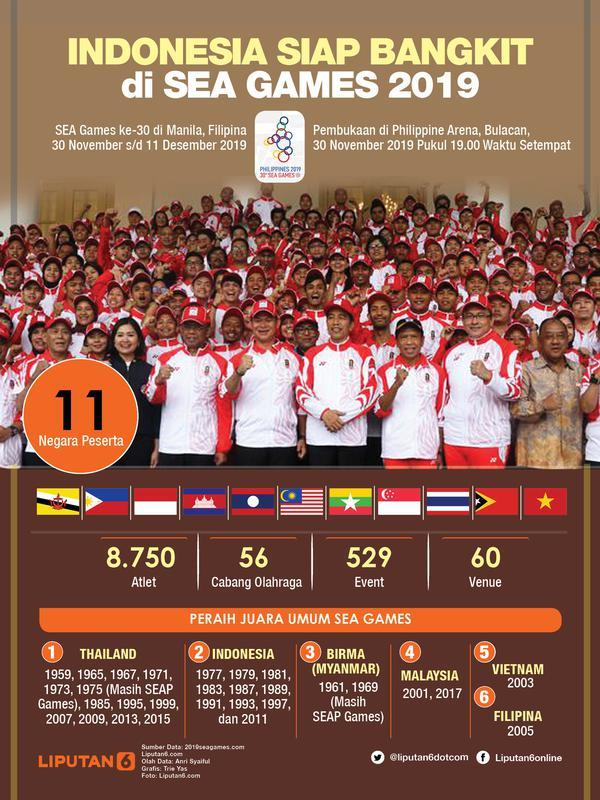 Infografis Indonesia Siap Bangkit di SEA Games 2019. (Liputan6.com/Triyasni)
