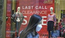 3月零售銷售值升20.1%遜預期 網購增逾4成