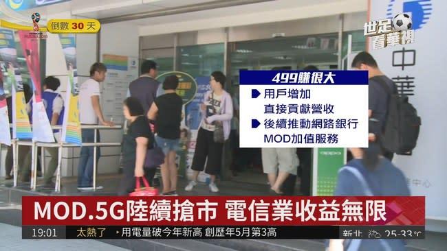 """全民瘋499! 電信業7天賺飽""""客戶"""""""