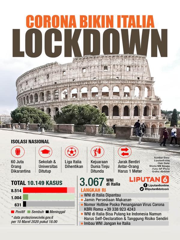 Infografis Corona Bikin Italia Lockdown (Liputan6.com/Abdillah)