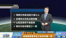 一分鐘報天氣 /週五(07/09日)   太平洋高壓影響氣溫熱  午後山區雷陣雨