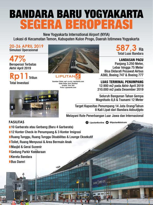 Infografis Bandara Baru Yogyakarta Segera Beroperasi. (Liputan6.com/Triyasni)