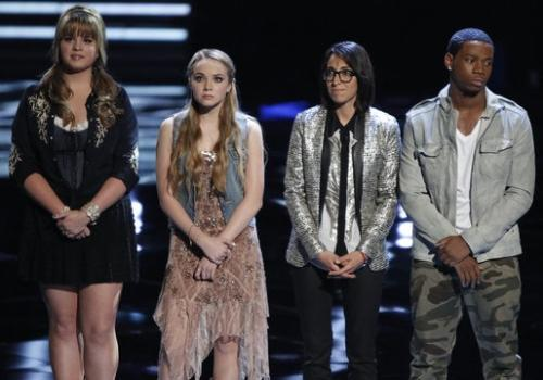 The Voice Top 12 Results Recap: Did the Right Two Contestants Go Home? [Updated]