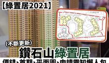 【綠置居最新消息】鑽石山綠置居價錢、首期、平面圖、申請需知懶人包(不斷更新)