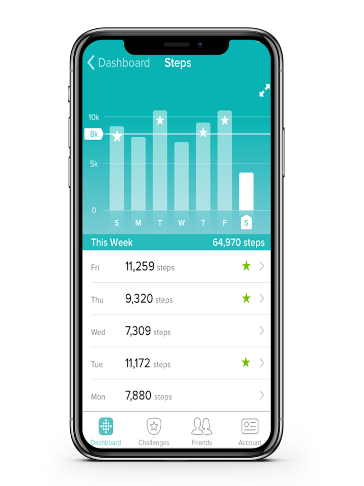 "<p>While your <a href=""https://www.goodhousekeeping.com/electronics/smartwatch-reviews/a20084655/fitbit-versa-review/"" target=""_blank"">Fitbit tracker</a> monitors steps and activity, the Fitbit app lets you take your food tracking to the next level. Input foods either manually or with their barcode scanner. A daily breakdown of your carb, protein, and fat intake allows you to better understand how your food choices impact your overall health.  The app also gives Fitbit wearers detailed data on their heart rates, sleep quality, and more. But you don't have to own a Fitbit device to use the app: It can also work with your smartphone to track steps.</p><p><strong>Free for <a href=""https://apps.apple.com/ky/app/fitbit/id462638897"" target=""_blank"">iOS</a> and <a href=""https://apps.apple.com/ky/app/fitbit/id462638897"" target=""_blank"">Android</a>.</strong></p>"