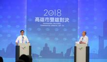 【Yahoo論壇/林建成】陳其邁的「長照醫療化」空頭支票