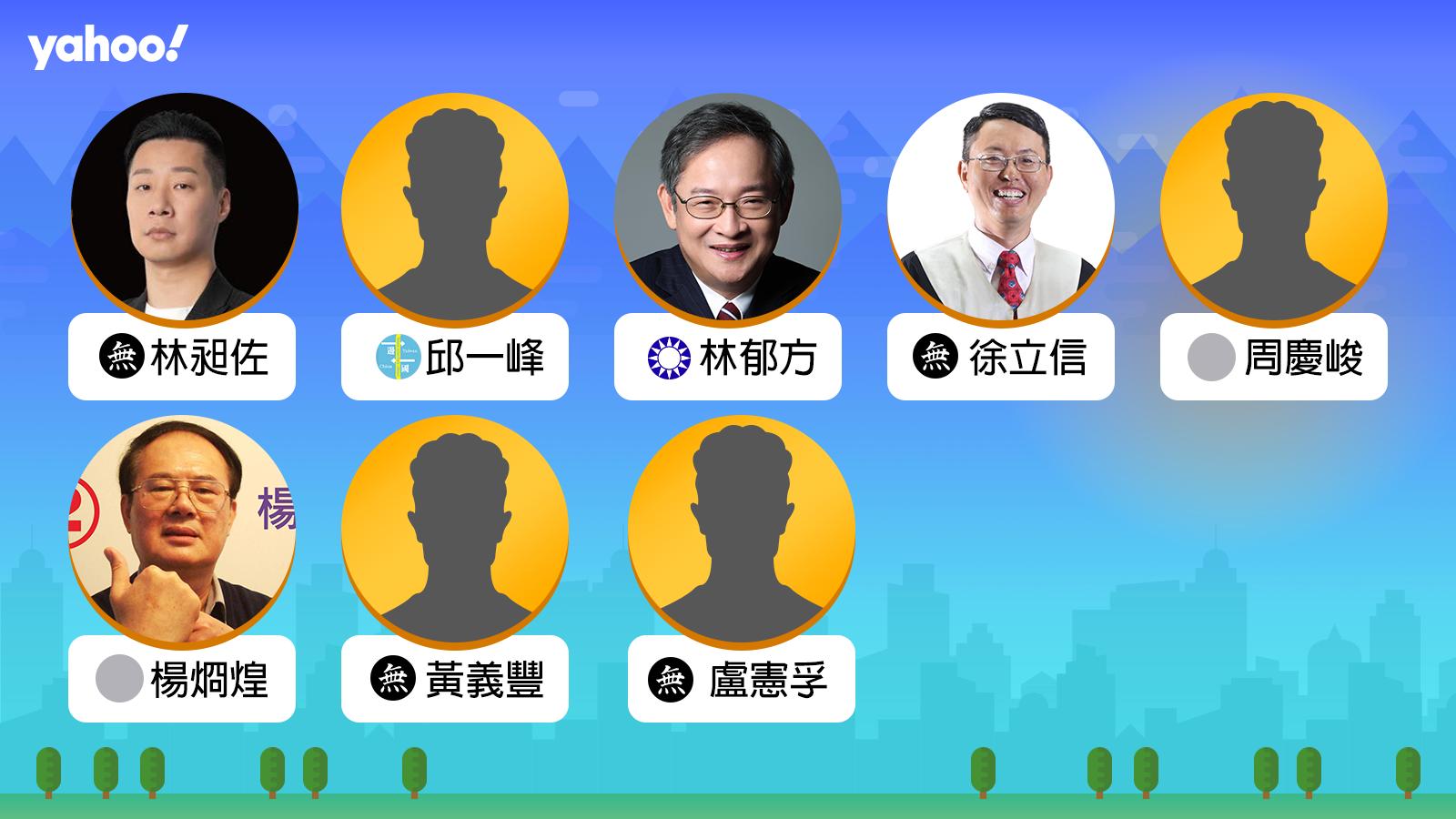 2020立委選舉台北市第五選區(中正,萬華),你支持誰?