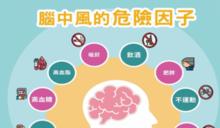 2020世界中風日呼籲:每4人就有1人發生中風 國健署提醒「333守則」擺脫腦中風危險