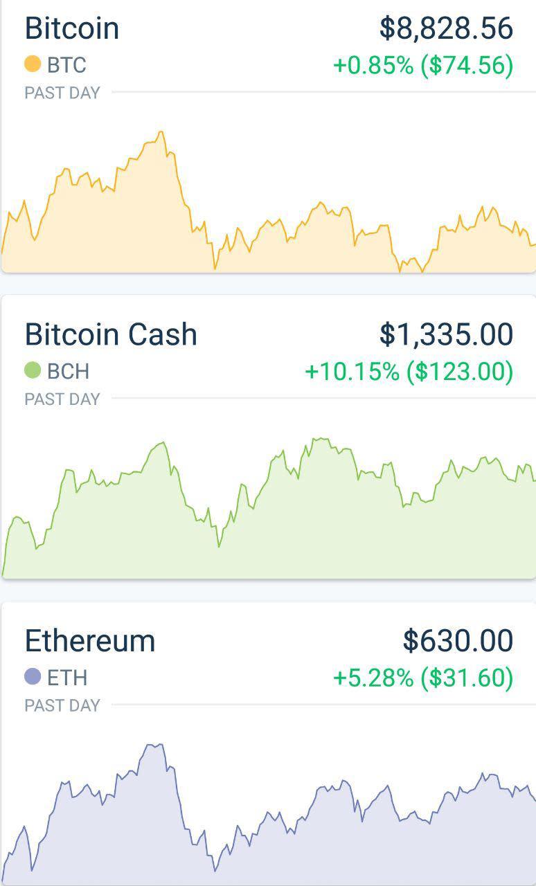 mi cartera bitcoins price