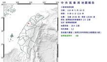 苗栗頭屋地震規模3.2 最大震度苗栗縣4級
