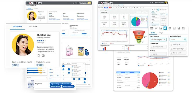 A look at the personalised customer profiles and insights on Antsomi CDP 365. — Image via Antsomi.com