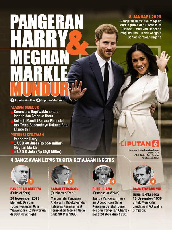 Infografis Pangeran Harry dan Meghan Markle Mundur. (Liputan6.com/Abdillah)